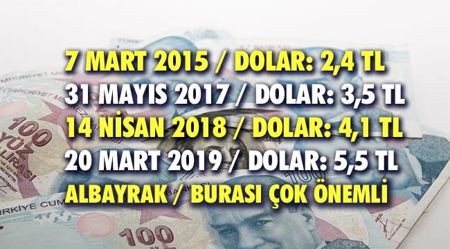 5 yıldır dolar düşecek diyen iktidara güven dipte: Yurttaşlar 5 aydır dolar topluyor