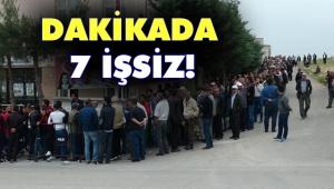 AKP döneminde kayıtlı işsiz sayısı yüzde 497,diplomalı işsiz sayısı ise yüzde 1968 arttı!
